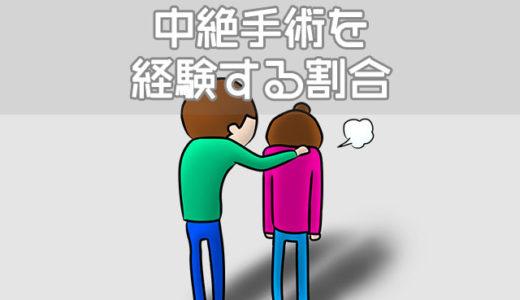 日本の年間中絶数と推移は?中絶手術の経験割合と後遺症リスク